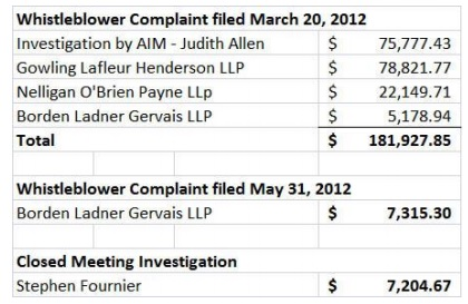 Cornwall Ontario releases partial cost of Whistleblowing Scandal of Kilger Council – June 13, 2013