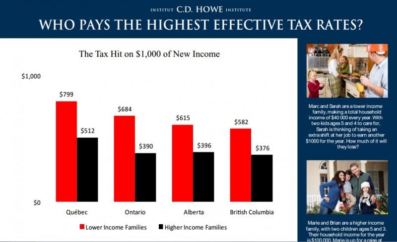 Tax hit per 1000