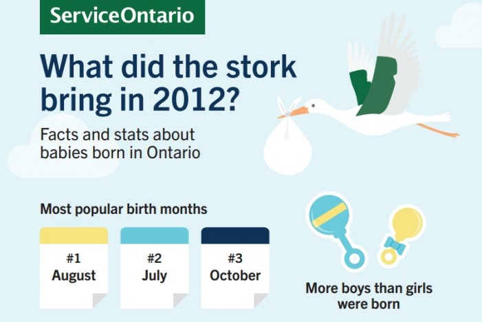 Most Popular Baby Names in Ontario for 2012?   CLICK to find out!