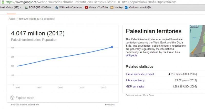 palestinian population wiki