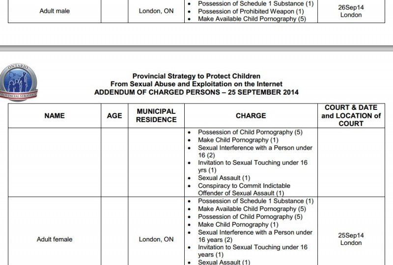 OPP list of charged Sept 25 2014 e