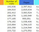 CFN numbers 2014 SEP