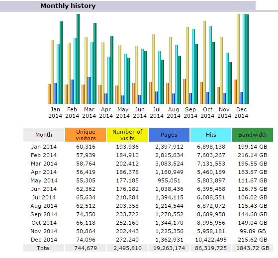 CFN 2014 Numbers