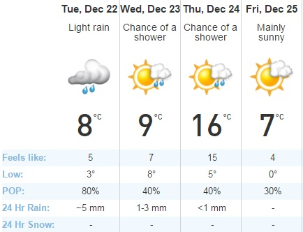 Wet & Warm Christmas Weather Prediction for Cornwall Ontario 16 on Dec 24, 2015